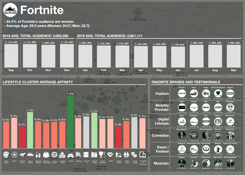 Dashboard Header HTML Fortnite